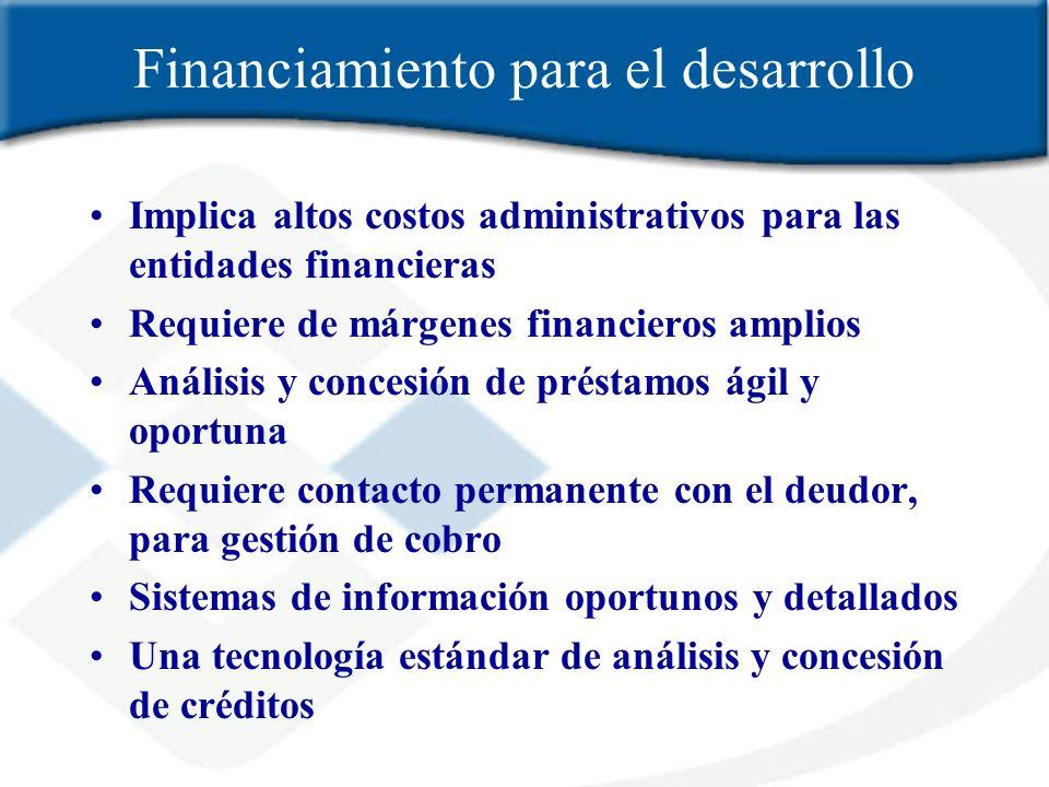 Financiamiento para el desarrollo Implica altos costos administrativos para las entidades financieras Requiere de márgenes financieros amplios Análisi