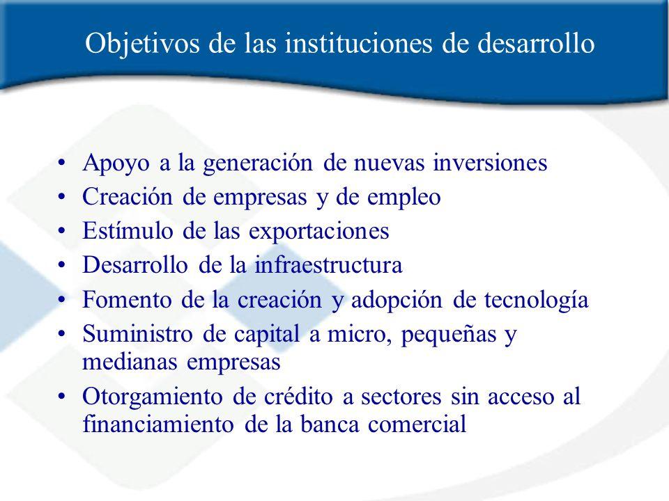 Objetivos de las instituciones de desarrollo Apoyo a la generación de nuevas inversiones Creación de empresas y de empleo Estímulo de las exportacione