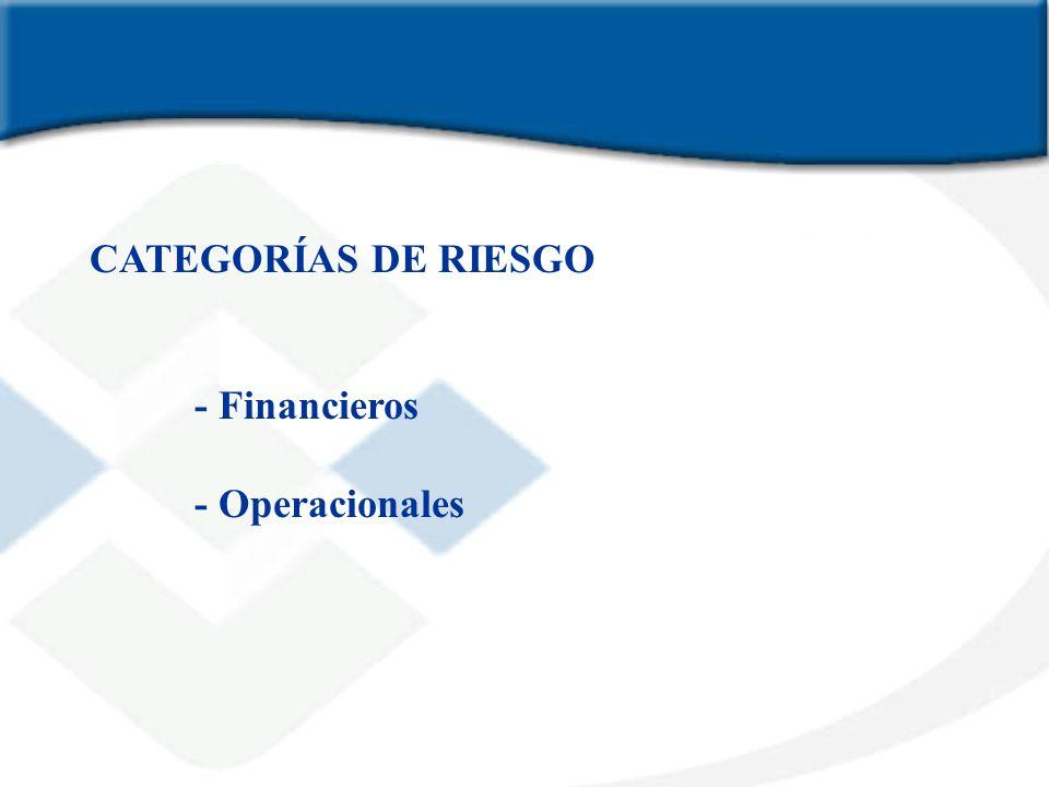 RIESGOS FINANCIEROS Califican aspectos cuantitativos Se pueden medir a través de razones o índices financieros Tipos de riesgos Crédito Liquidez Tasas y Cambiario