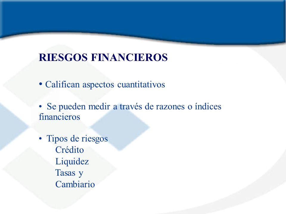 RIESGOS FINANCIEROS Califican aspectos cuantitativos Se pueden medir a través de razones o índices financieros Tipos de riesgos Crédito Liquidez Tasas