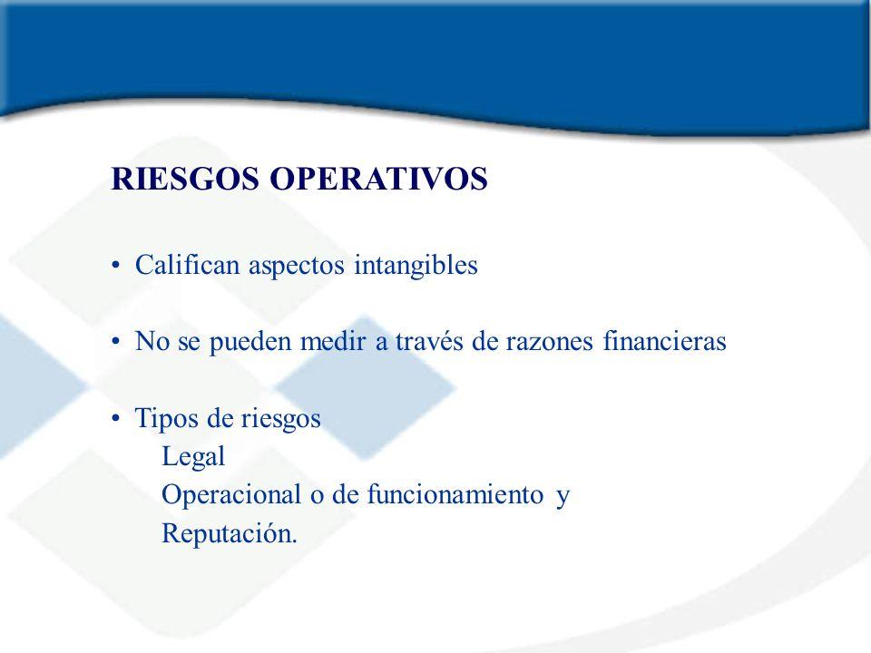 RIESGOS OPERATIVOS Califican aspectos intangibles No se pueden medir a través de razones financieras Tipos de riesgos Legal Operacional o de funcionam