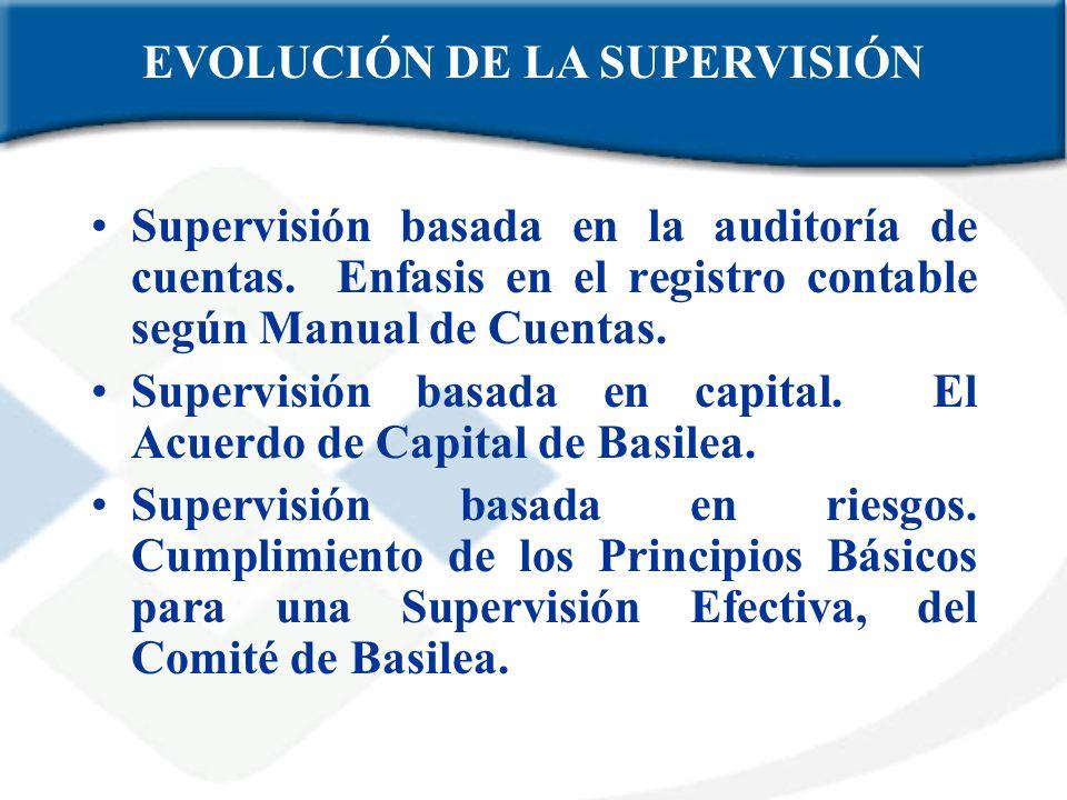 Supervisión basada en la auditoría de cuentas. Enfasis en el registro contable según Manual de Cuentas. Supervisión basada en capital. El Acuerdo de C