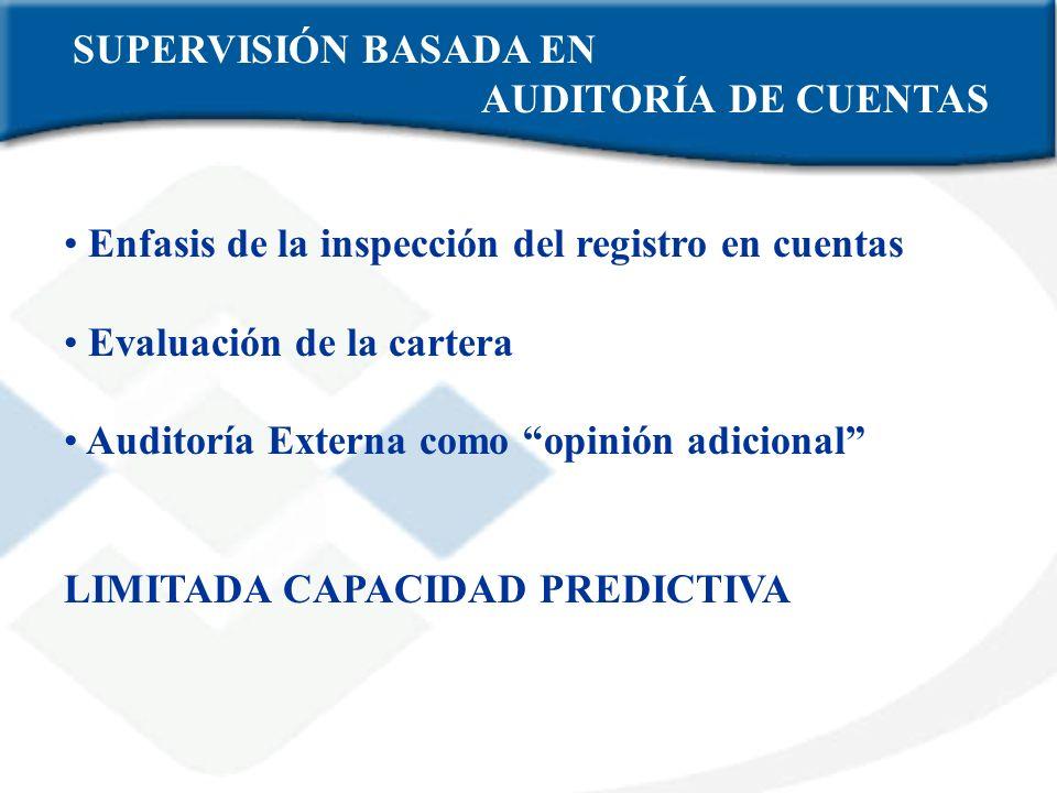 Enfasis de la inspección del registro en cuentas Evaluación de la cartera Auditoría Externa como opinión adicional LIMITADA CAPACIDAD PREDICTIVA SUPER