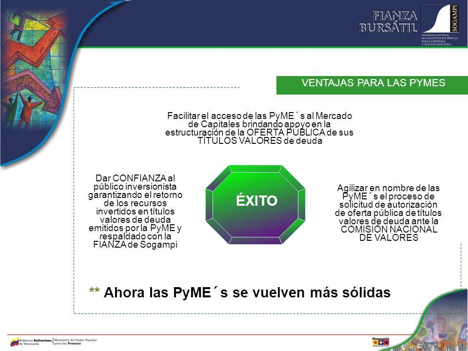 VENTAJAS PARA LAS PYMES Facilitar el acceso de las PyME´s al Mercado de Capitales brindando apoyo en la estructuración de la OFERTA PÚBLICA de sus TÍT