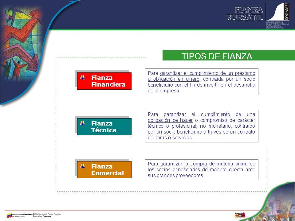 TIPOS DE FIANZA Fianza Financiera Fianza Técnica Fianza Comercial Para garantizar el cumplimiento de un préstamo u obligación en dinero, contraída por