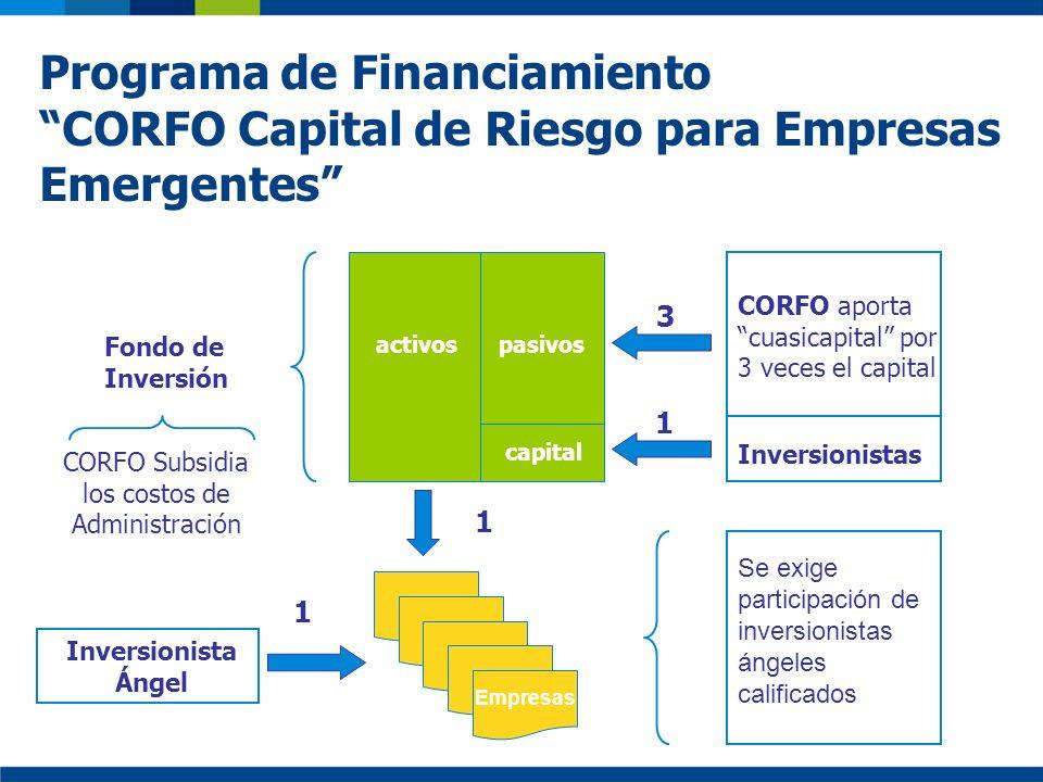 Programa de Financiamiento CORFO Capital de Riesgo para Empresas Emergentes activospasivos CORFO aporta cuasicapital por 3 veces el capital Inversioni