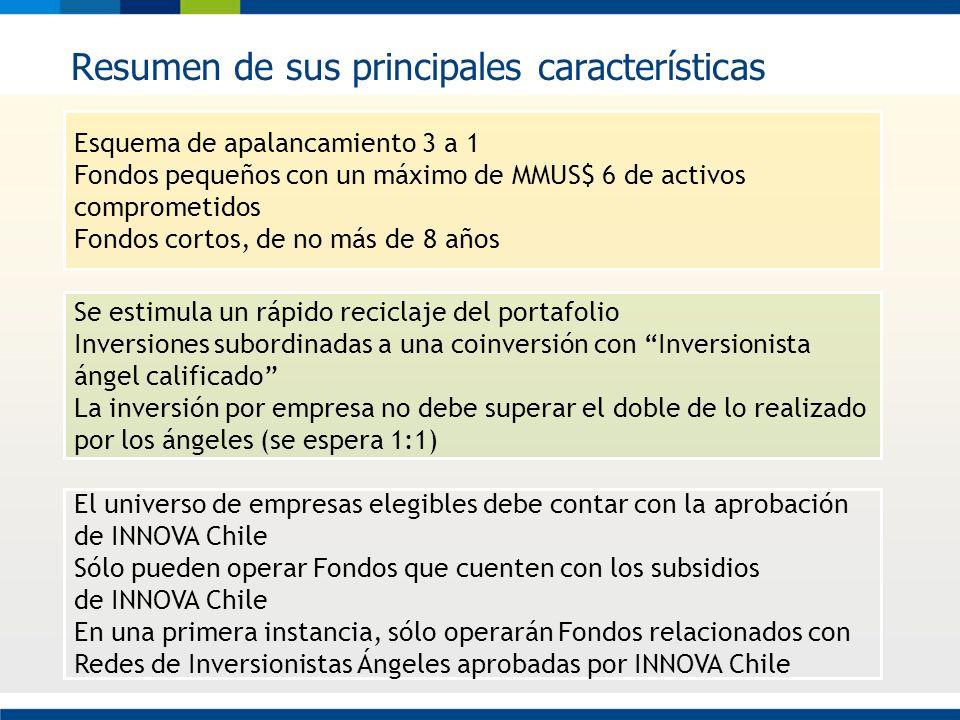 Resumen de sus principales características El universo de empresas elegibles debe contar con la aprobación de INNOVA Chile Sólo pueden operar Fondos q