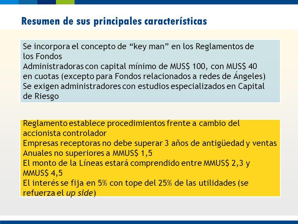 Resumen de sus principales características Se incorpora el concepto de key man en los Reglamentos de los Fondos Administradoras con capital mínimo de