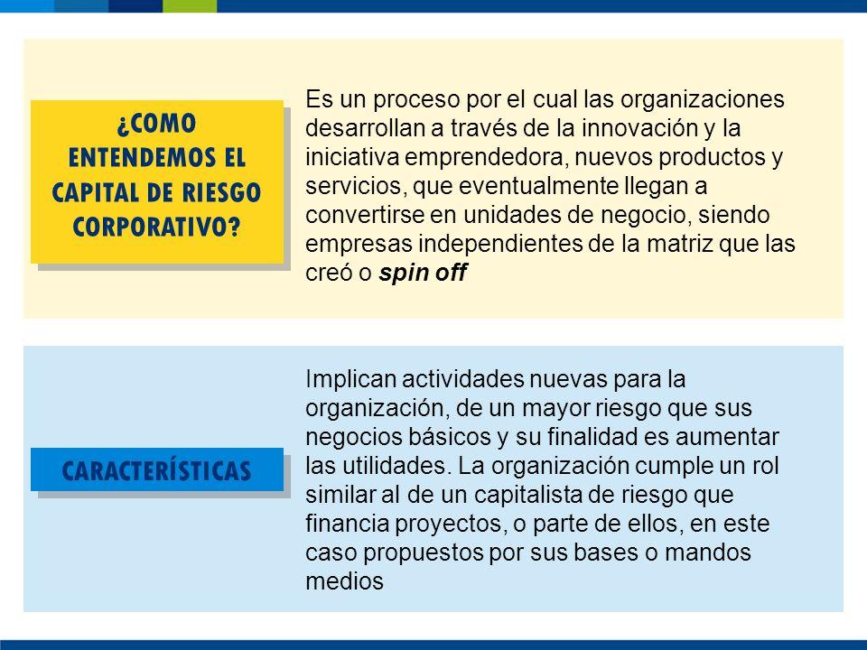 ¿COMO ENTENDEMOS EL CAPITAL DE RIESGO CORPORATIVO? CARACTERÍSTICAS Es un proceso por el cual las organizaciones desarrollan a través de la innovación