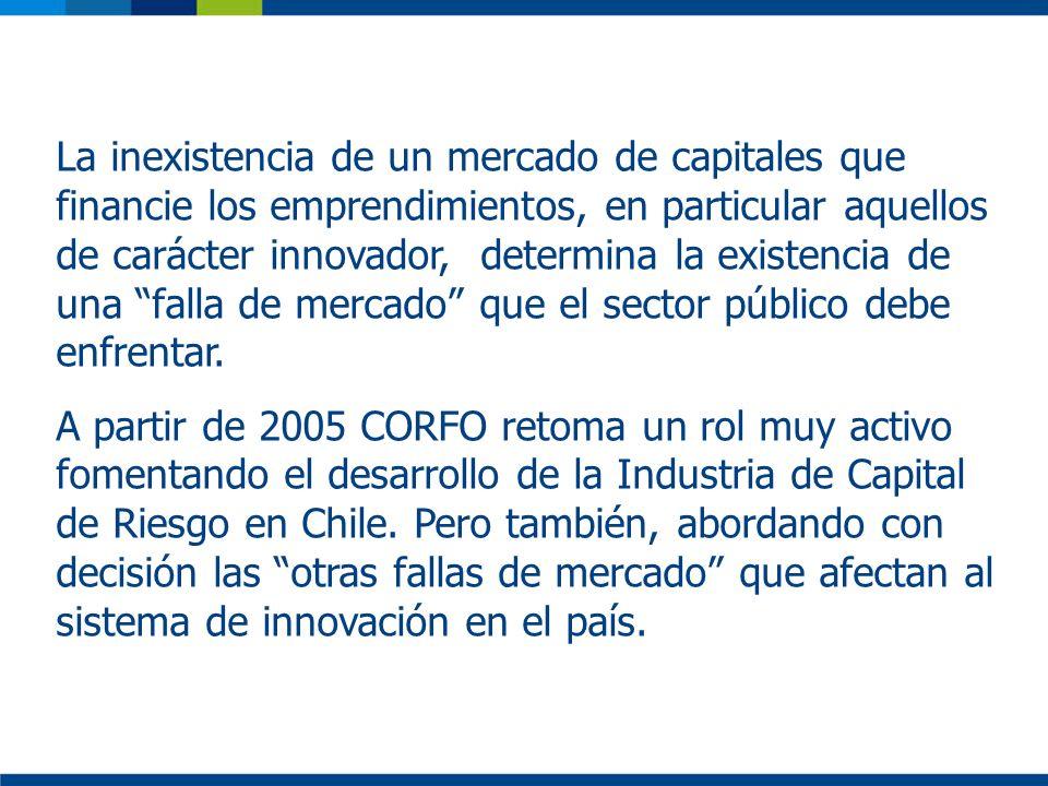 La inexistencia de un mercado de capitales que financie los emprendimientos, en particular aquellos de carácter innovador, determina la existencia de