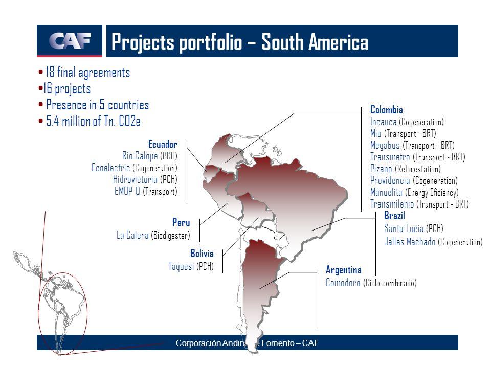 Corporación Andina de Fomento – CAF Projects portfolio – South America Brazil Santa Lucia (PCH) Jalles M achado (Cogeneration) Bolivia Taquesi (PCH) E