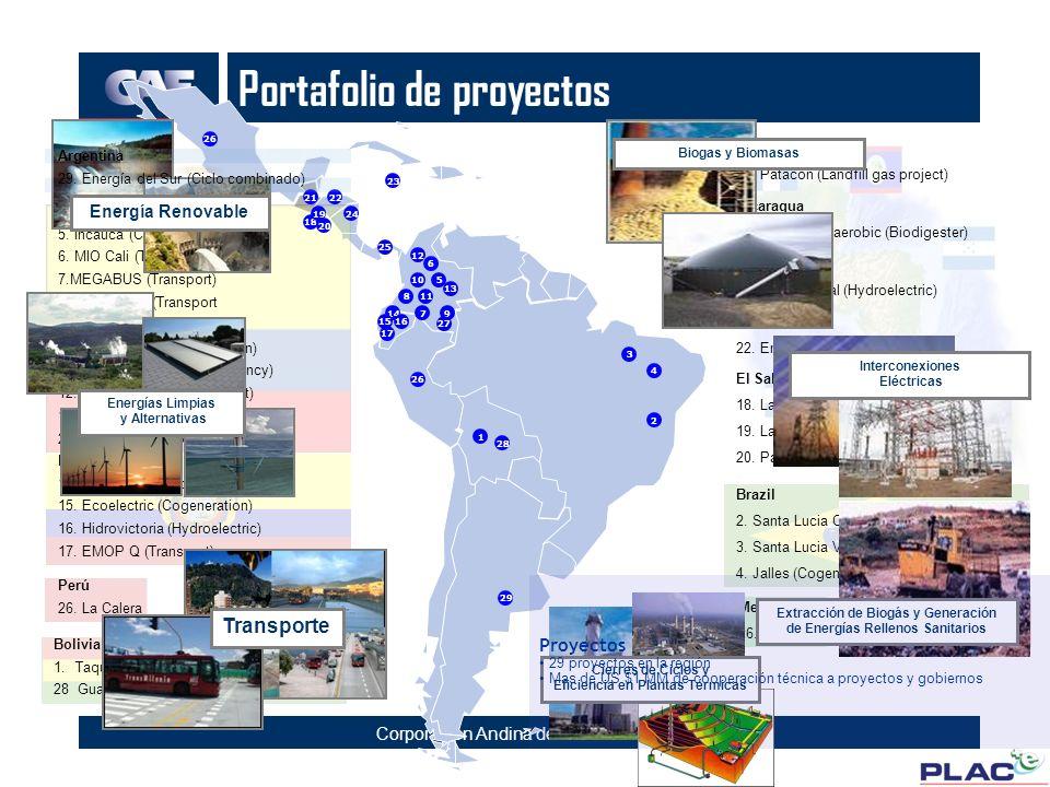 Corporación Andina de Fomento – CAF Mexico 26. Macrobus (Transporte) Bolivia 1.Taquesi – c –trade (Hydroelectric) 28 Guaracachi (Ciclo Combinado) Braz