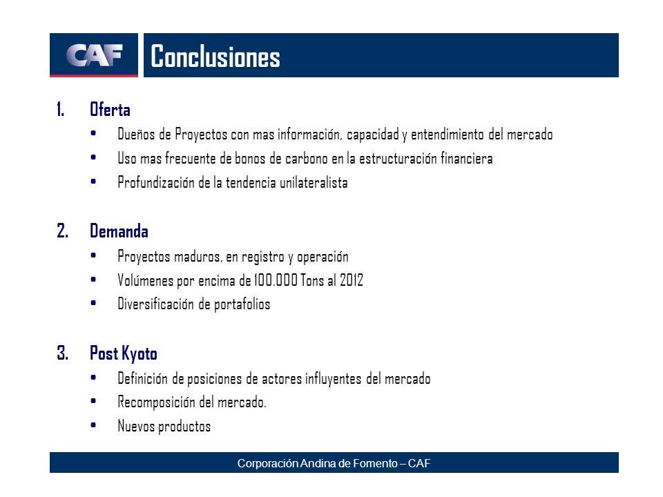 Corporación Andina de Fomento – CAF Conclusiones 1.Oferta Dueños de Proyectos con mas información, capacidad y entendimiento del mercado Uso mas frecu