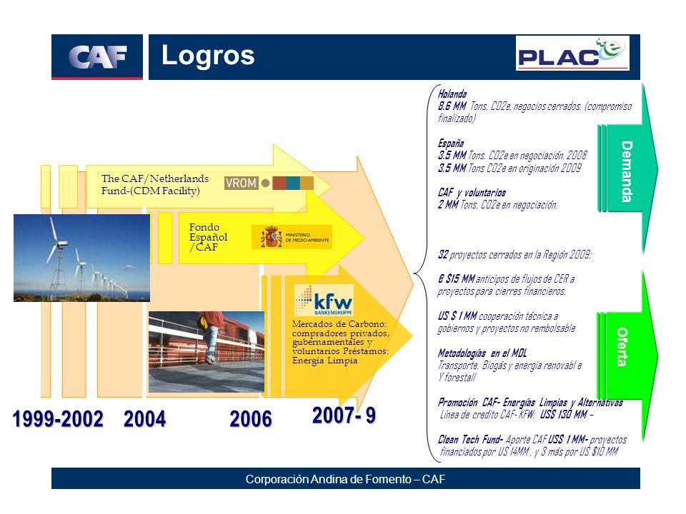 Corporación Andina de Fomento – CAF 1999-2002 2004 2006 The CAF/Netherlands Fund-(CDM Facility) Fondo Español /CAF Logros Mercados de Carbono: comprad