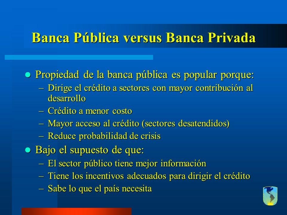 Banca Pública versus Banca Privada Propiedad de la banca pública es popular porque: Propiedad de la banca pública es popular porque: –Dirige el crédit