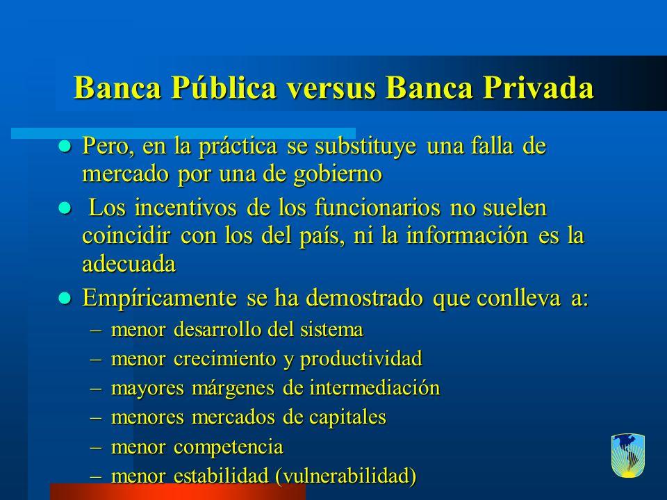 Banca Pública versus Banca Privada Pero, en la práctica se substituye una falla de mercado por una de gobierno Pero, en la práctica se substituye una