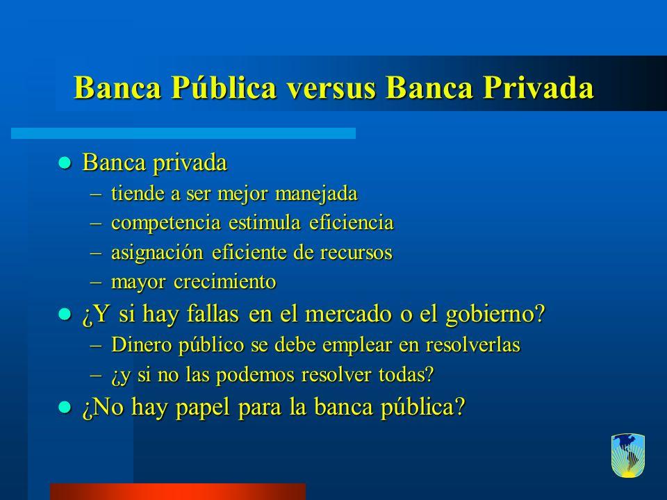 Banca Pública versus Banca Privada Banca privada Banca privada –tiende a ser mejor manejada –competencia estimula eficiencia –asignación eficiente de
