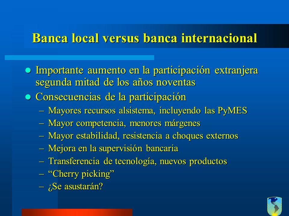 Banca local versus banca internacional Importante aumento en la participación extranjera segunda mitad de los años noventas Importante aumento en la p