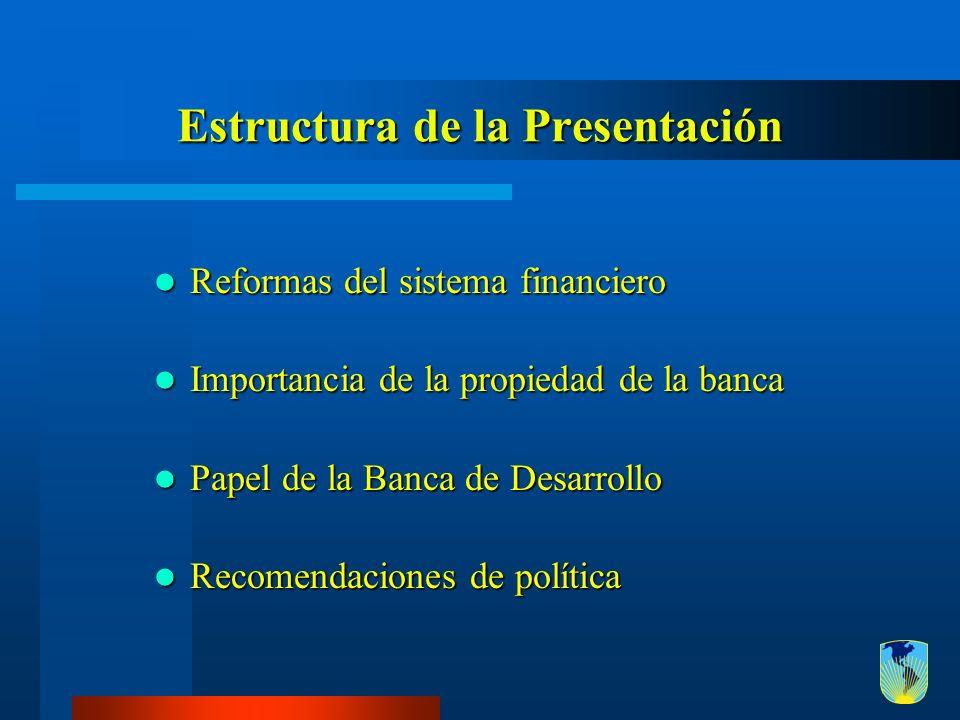 Estructura de la Presentación Reformas del sistema financiero Reformas del sistema financiero Importancia de la propiedad de la banca Importancia de l