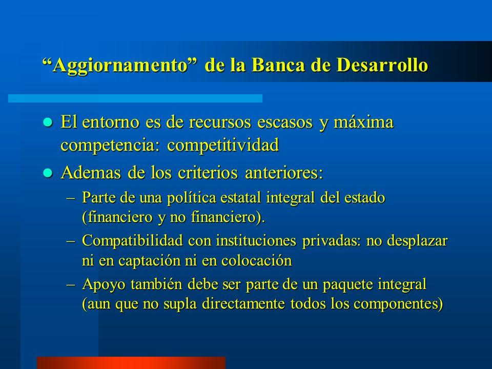 Aggiornamento de la Banca de Desarrollo El entorno es de recursos escasos y máxima competencia: competitividad El entorno es de recursos escasos y máx