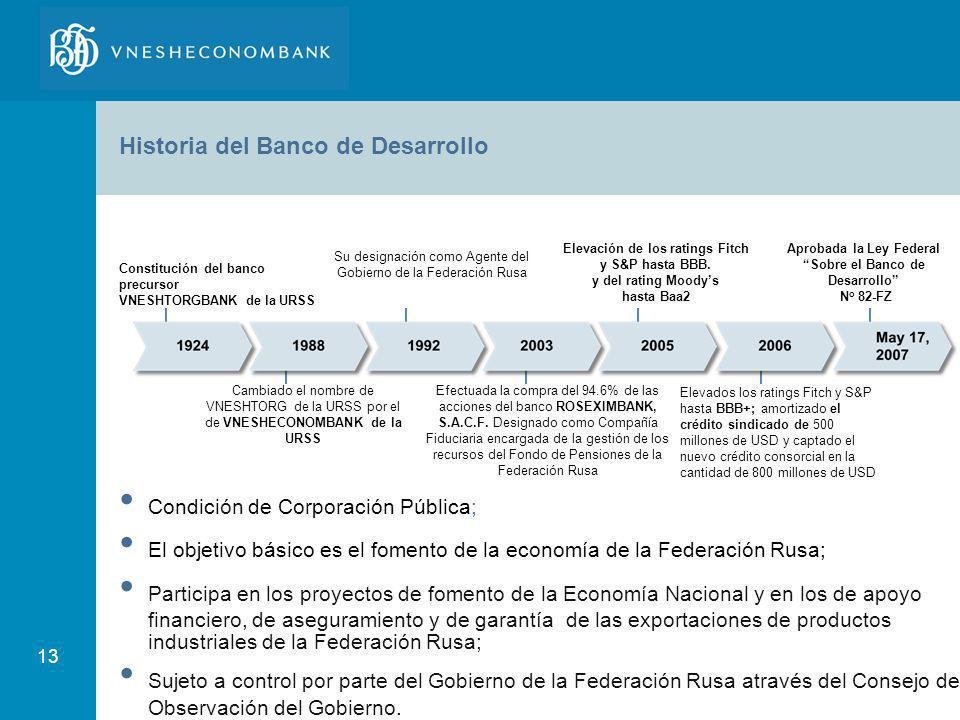 13 Historia del Banco de Desarrollo Condición de Corporación Pública; El objetivo básico es el fomento de la economía de la Federación Rusa; Participa