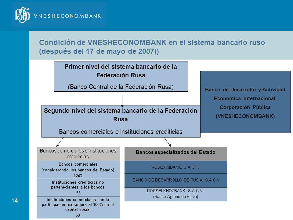 14 Condición de VNESHECONOMBANK en el sistema bancario ruso (después del 17 de mayo de 2007)) Primer nivel del sistema bancario de la Federación Rusa