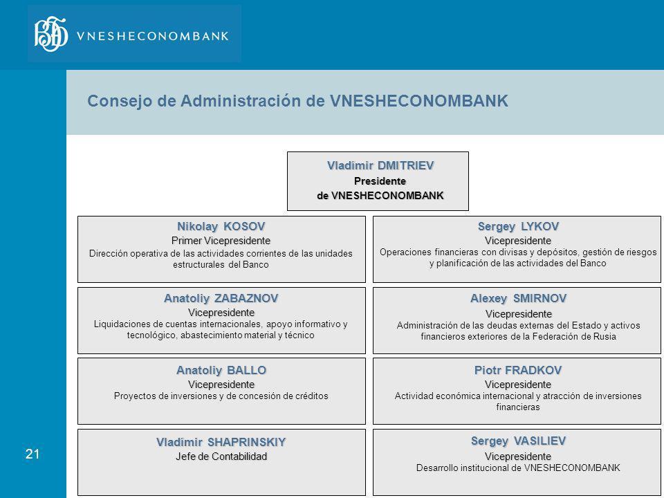 21 Consejo de Administración de VNESHECONOMBANK Vladímir DMITRIEV Presidente de VNESHECONOMBANK Nikolay KOSOV Primer Vicepresidente Dirección operativ