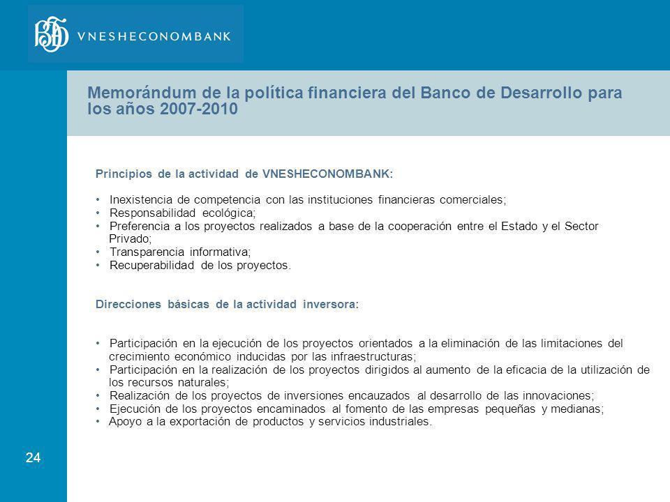 24 Principios de la actividad de VNESHECONOMBANK: Inexistencia de competencia con las instituciones financieras comerciales; Responsabilidad ecológica