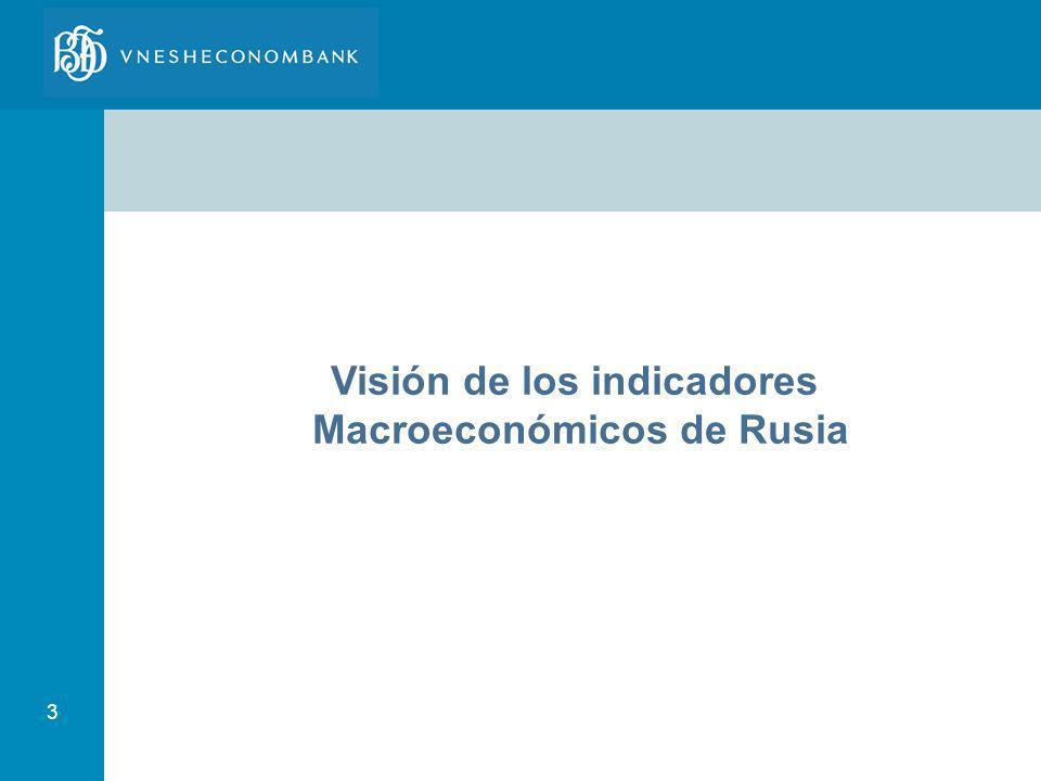 3 Visión de los indicadores Macroeconómicos de Rusia