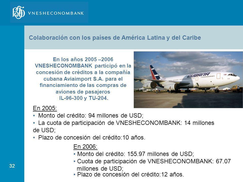 32 En los años 2005 –2006 VNESHECONOMBANK participó en la concesión de créditos a la compañía cubana Aviaimport S.A. para el financiamiento de las com