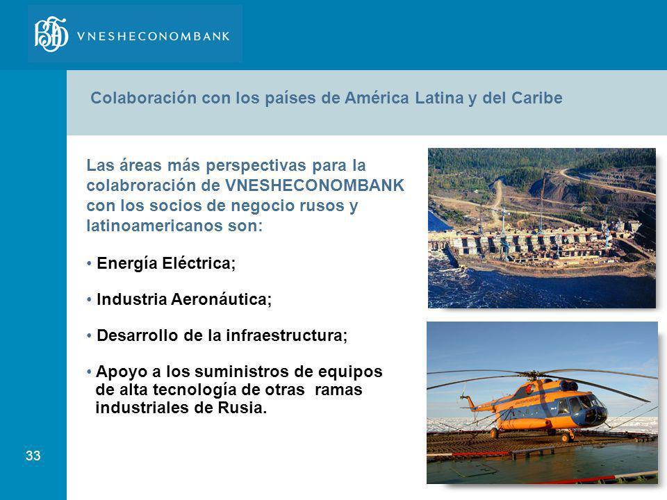 33 Las áreas más perspectivas para la colabroración de VNESHECONOMBANK con los socios de negocio rusos y latinoamericanos son: Energía Eléctrica; Indu