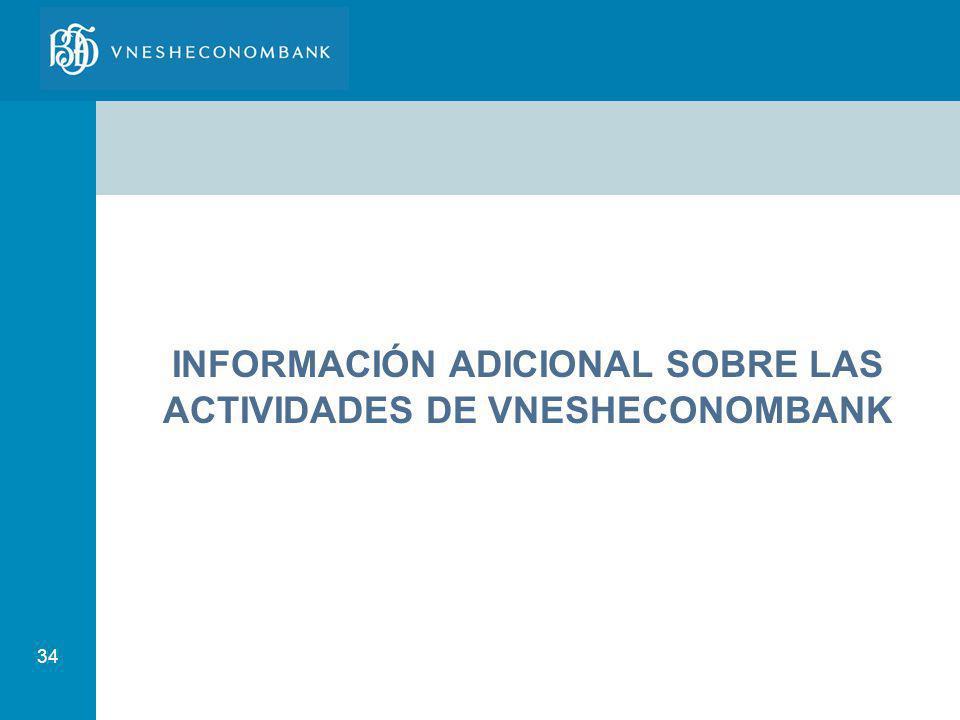 34 INFORMACIÓN ADICIONAL SOBRE LAS ACTIVIDADES DE VNESHECONOMBANK