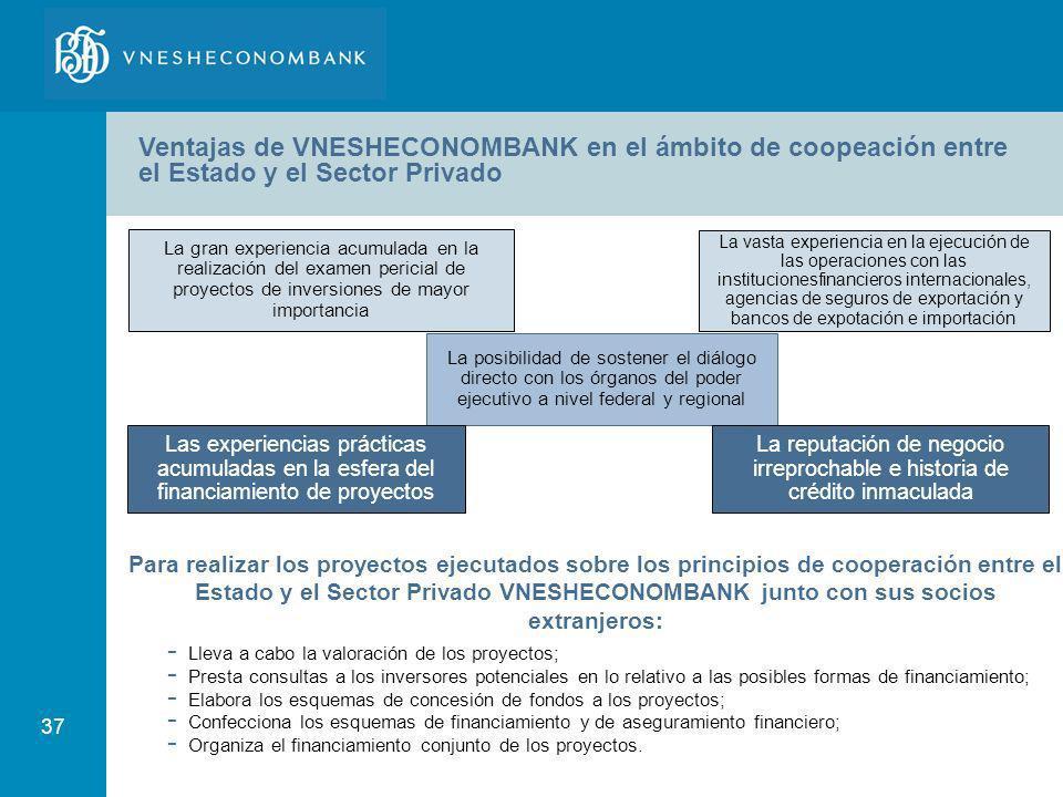 37 Para realizar los proyectos ejecutados sobre los principios de cooperación entre el Estado y el Sector Privado VNESHECONOMBANK junto con sus socios