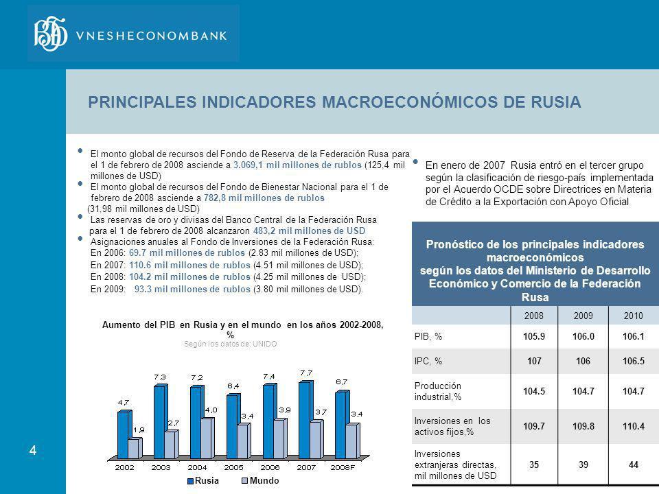 4 PRINCIPALES INDICADORES MACROECONÓMICOS DE RUSIA El monto global de recursos del Fondo de Reserva de la Federación Rusa para el 1 de febrero de 2008