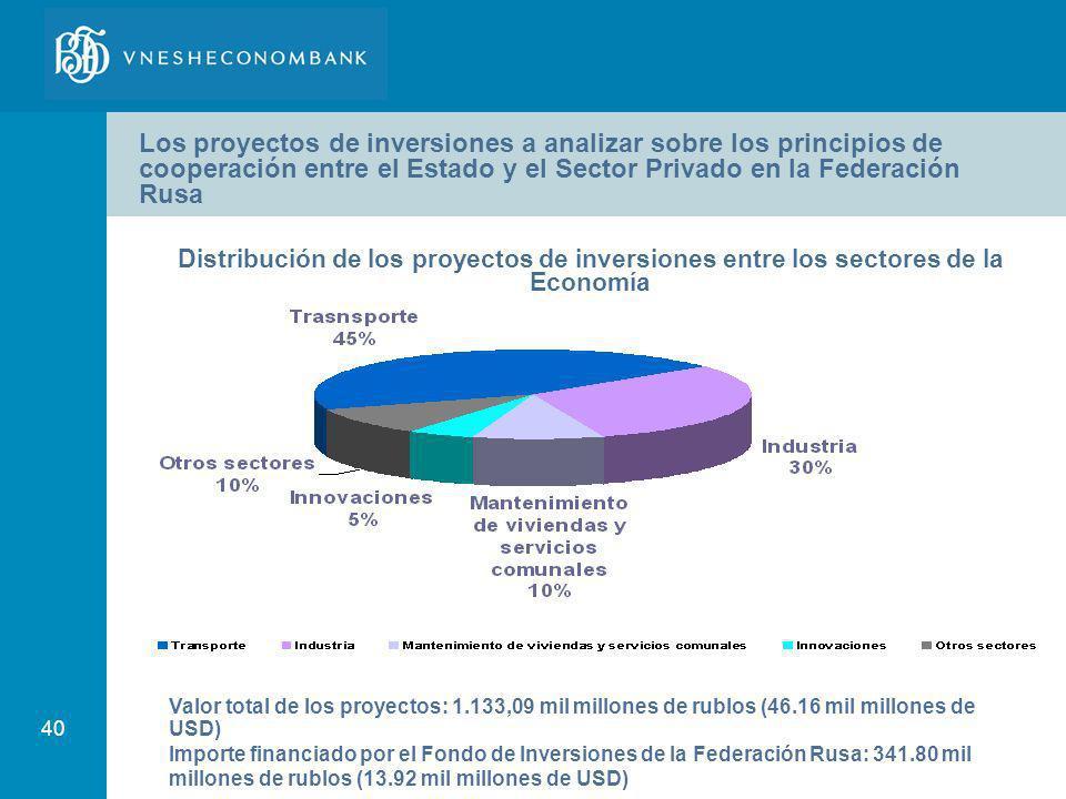 40 Valor total de los proyectos: 1.133,09 mil millones de rublos (46.16 mil millones de USD) Importe financiado por el Fondo de Inversiones de la Fede