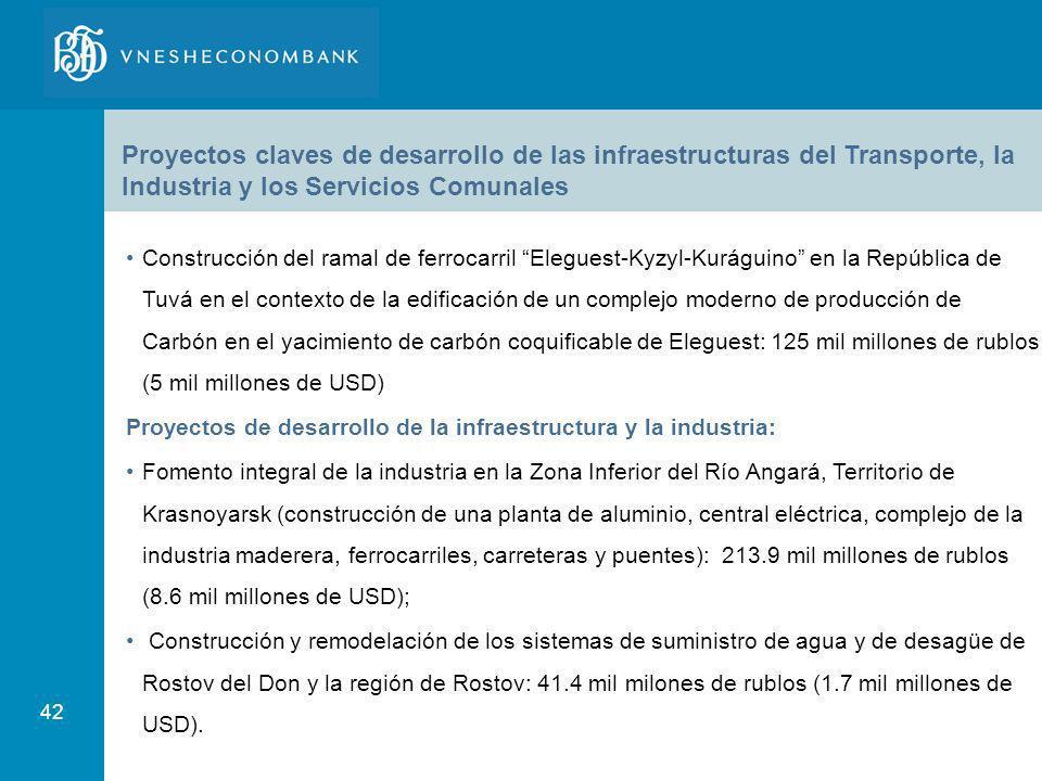 42 Proyectos claves de desarrollo de las infraestructuras del Transporte, la Industria y los Servicios Comunales Construcción del ramal de ferrocarril