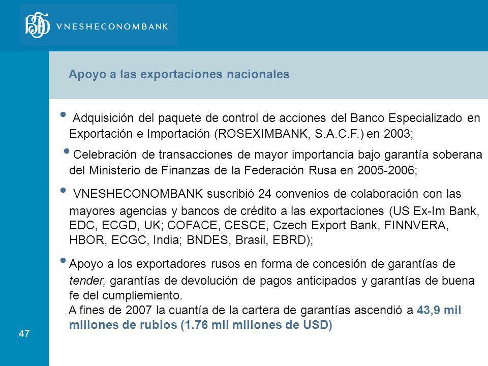 47 Apoyo a las exportaciones nacionales Adquisición del paquete de control de acciones del Banco Especializado en Exportación e Importación (ROSEXIMBA
