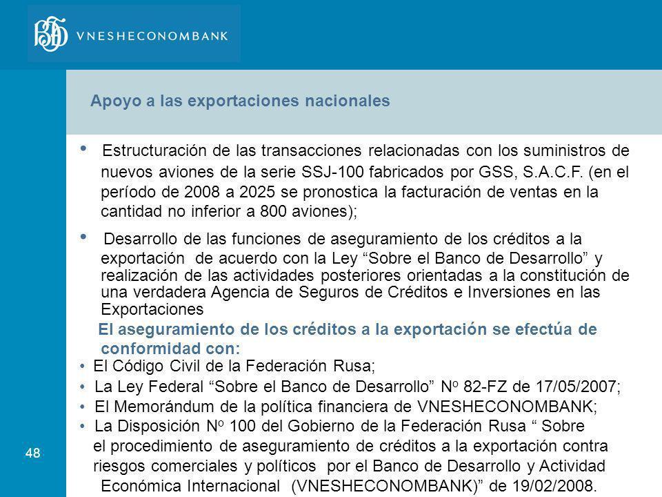 48 Estructuración de las transacciones relacionadas con los suministros de nuevos aviones de la serie SSJ-100 fabricados por GSS, S.A.C.F. (en el perí