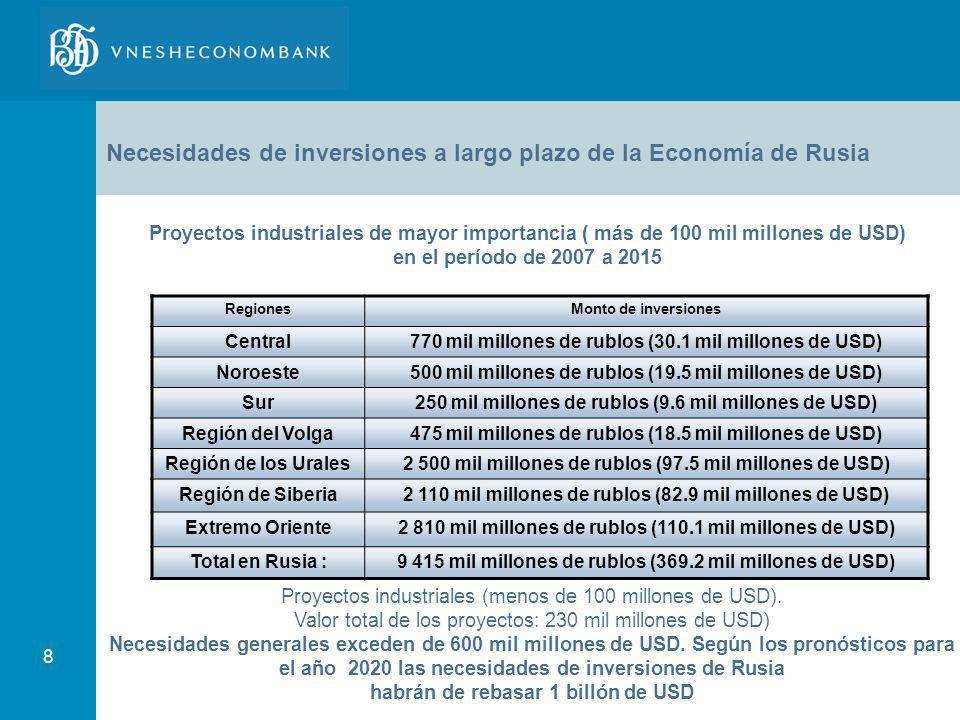 8 Proyectos industriales de mayor importancia ( más de 100 mil millones de USD) en el período de 2007 a 2015 RegionesMonto de inversiones Central770 m