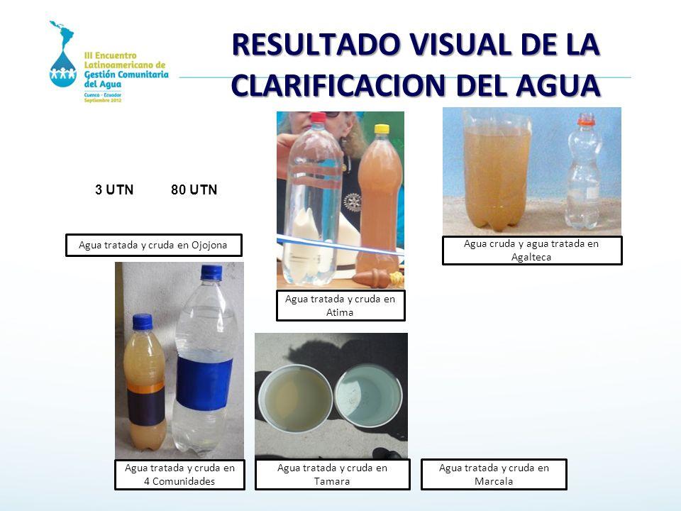 RESULTADO VISUAL DE LA CLARIFICACION DEL AGUA Agua tratada y cruda en Ojojona 3 UTN80 UTN Agua tratada y cruda en Marcala Agua tratada y cruda en 4 Co