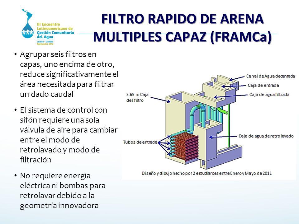 FILTRO RAPIDO DE ARENA MULTIPLES CAPAZ (FRAMCa) Agrupar seis filtros en capas, uno encima de otro, reduce significativamente el área necesitada para f