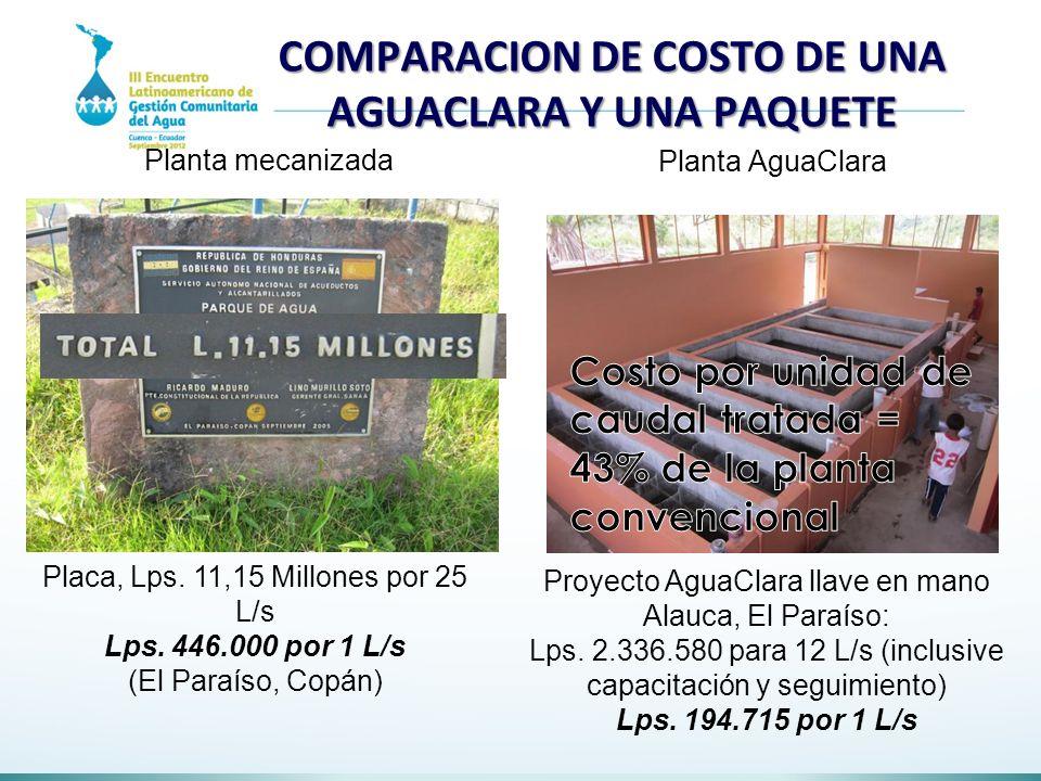 LAS PLANTAS AGUACLARA COMPARACION DE COSTO DE UNA AGUACLARA Y UNA PAQUETE Planta mecanizada Planta AguaClara Placa, Lps. 11,15 Millones por 25 L/s Lps