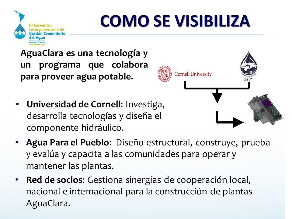 COMO SE VISIBILIZA Universidad de Cornell: Investiga, desarrolla tecnologías y diseña el componente hidráulico. AguaClara es una tecnología y un progr