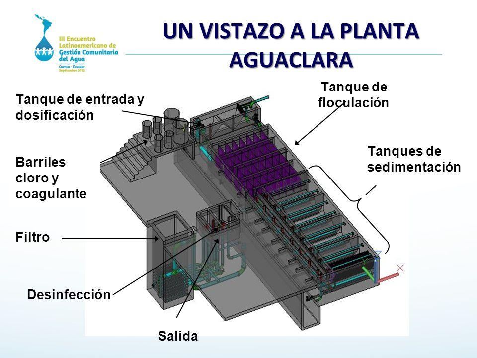 UN VISTAZO A LA PLANTA AGUACLARA Tanque de floculación Tanques de sedimentación Desinfección Filtro Tanque de entrada y dosificación Barriles cloro y