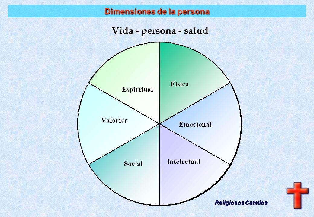 Salud es la vivencia armoniosa de todas y cada una de las dimensiones de la persona: física, emocional, intelectual, social, valórica y espiritual. En
