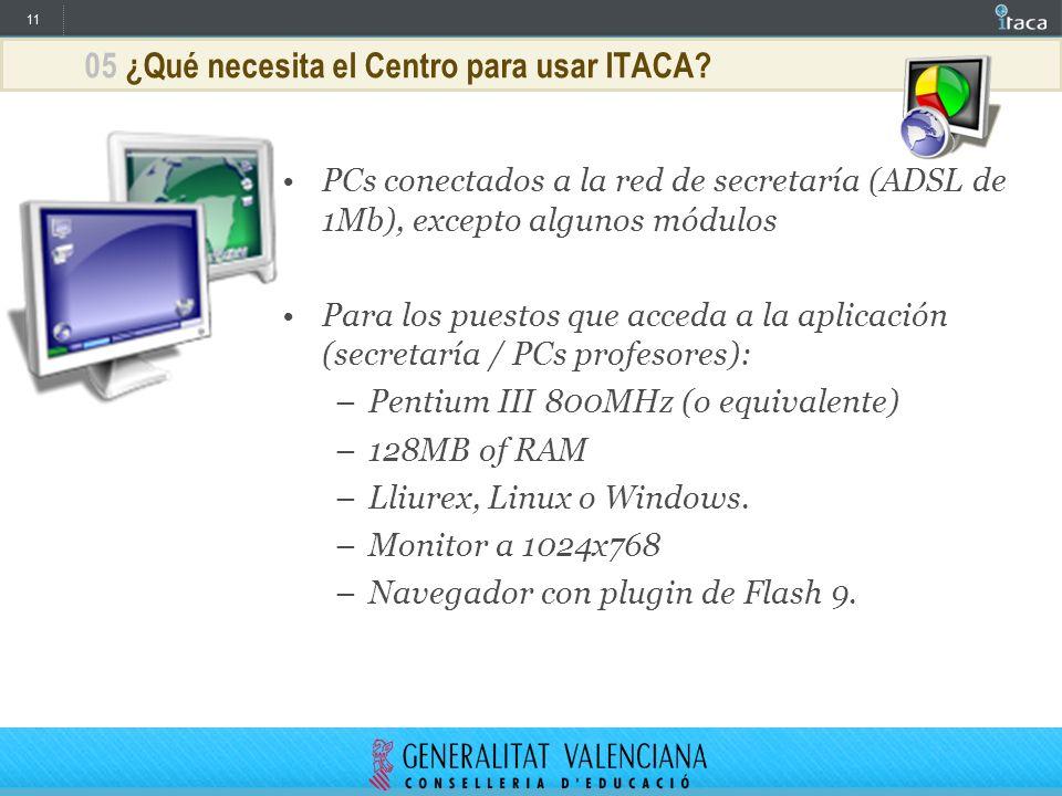 11 05 ¿Qué necesita el Centro para usar ITACA? PCs conectados a la red de secretaría (ADSL de 1Mb), excepto algunos módulos Para los puestos que acced