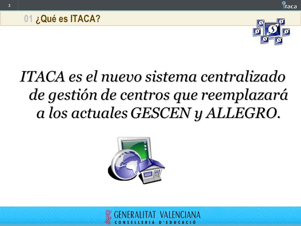 3 01 ¿Qué es ITACA? ITACA es el nuevo sistema centralizado de gestión de centros que reemplazará a los actuales GESCEN y ALLEGRO.
