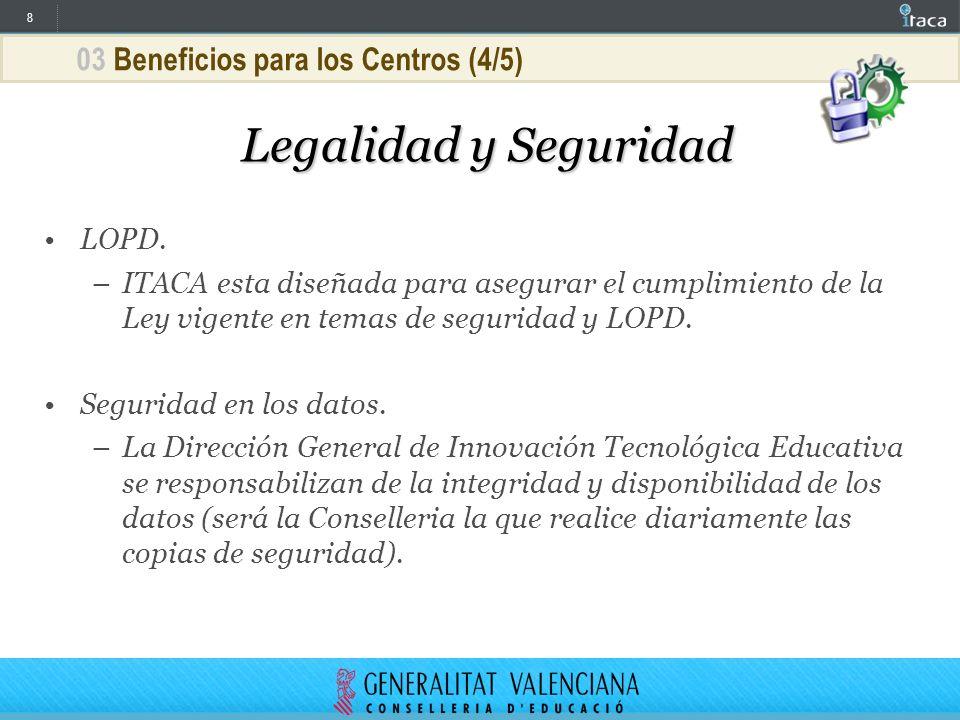 8 03 Beneficios para los Centros (4/5) Legalidad y Seguridad LOPD. –ITACA esta diseñada para asegurar el cumplimiento de la Ley vigente en temas de se