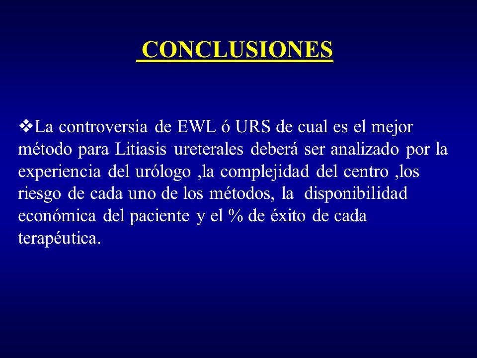 CONCLUSIONES La controversia de EWL ó URS de cual es el mejor método para Litiasis ureterales deberá ser analizado por la experiencia del urólogo,la c