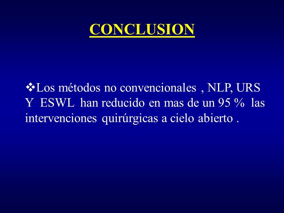 CONCLUSION Los métodos no convencionales, NLP, URS Y ESWL han reducido en mas de un 95 % las intervenciones quirúrgicas a cielo abierto.